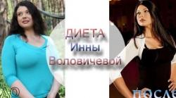 Диета Инны Воловичевой